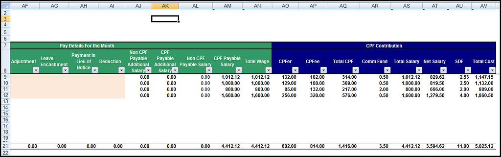 cpf calculation details