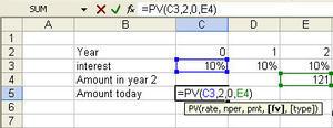 present value diagram