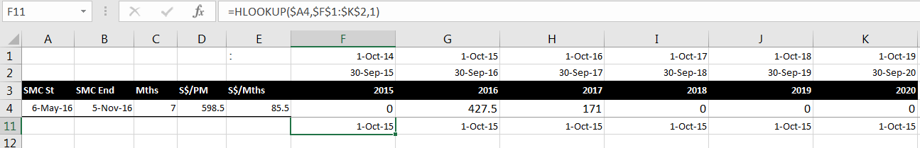 Allocate Cost HLOOKUP