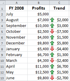 conditional-formatting-report-with-arrows