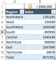 sales-list