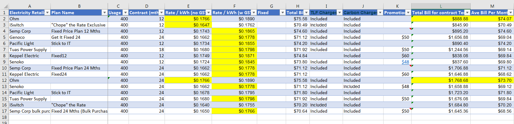 Compute power plan prices