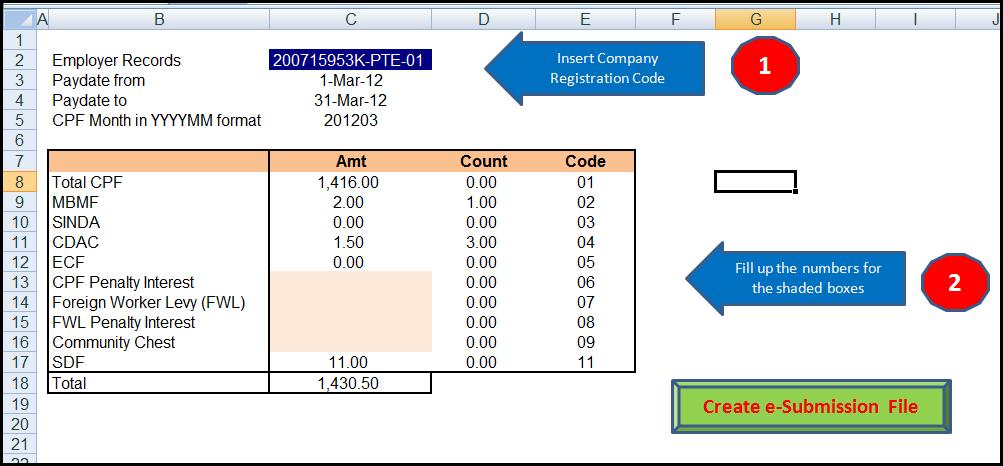 cpf calculation summary