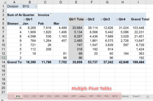 create multiple pivot tables in a flash