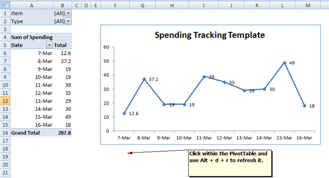 expenses_chart